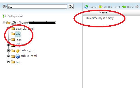 empty directory
