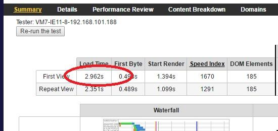 load time with html5 tag